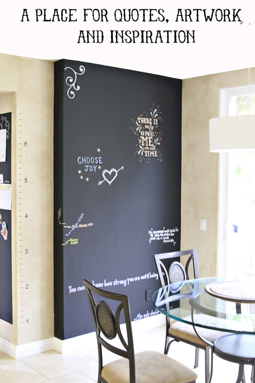 Inspiration Quote Chalkboard Wall via lilblueboo.com