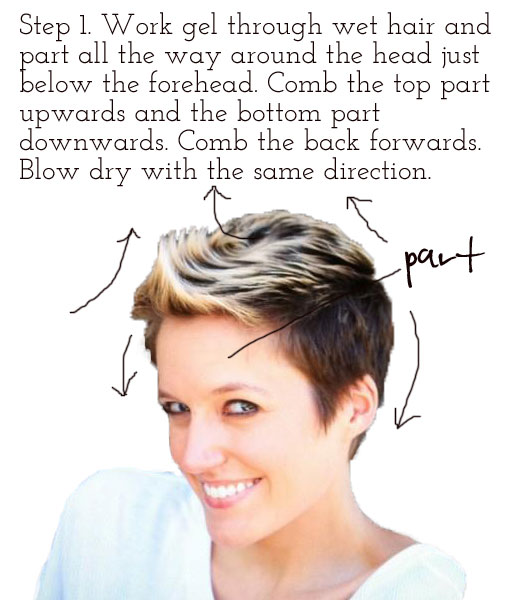 Styling short hair (faux hawk and after cancer) via lilblueboo.com