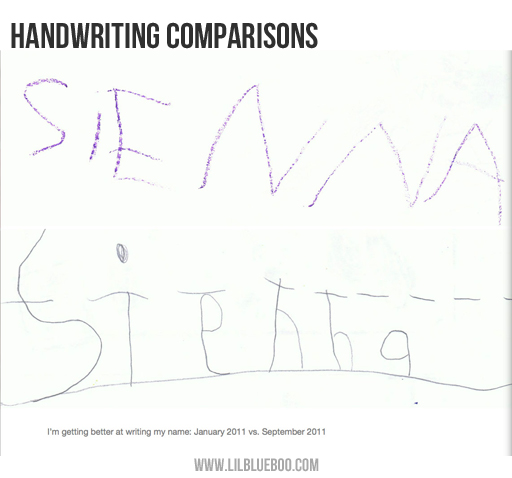 Photo Book Ideas: Handwriting Comparisons via lilblueboo.com