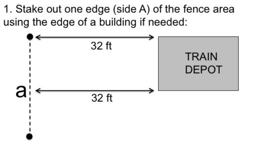how to square a fence to a house