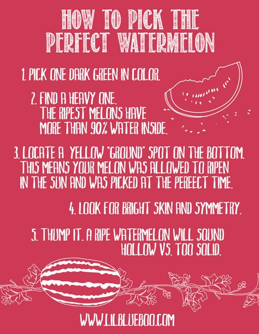 How To Pick a Watermelon - Printable Art