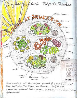 Journaling - Part III - Just draw it via lilblueboo.com